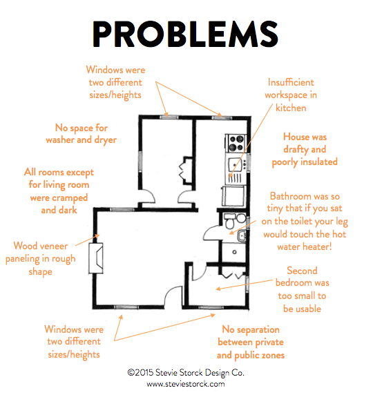 The Cabin Layout Problems