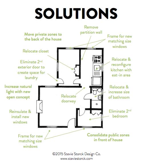 Cabin Floor plan Solutions