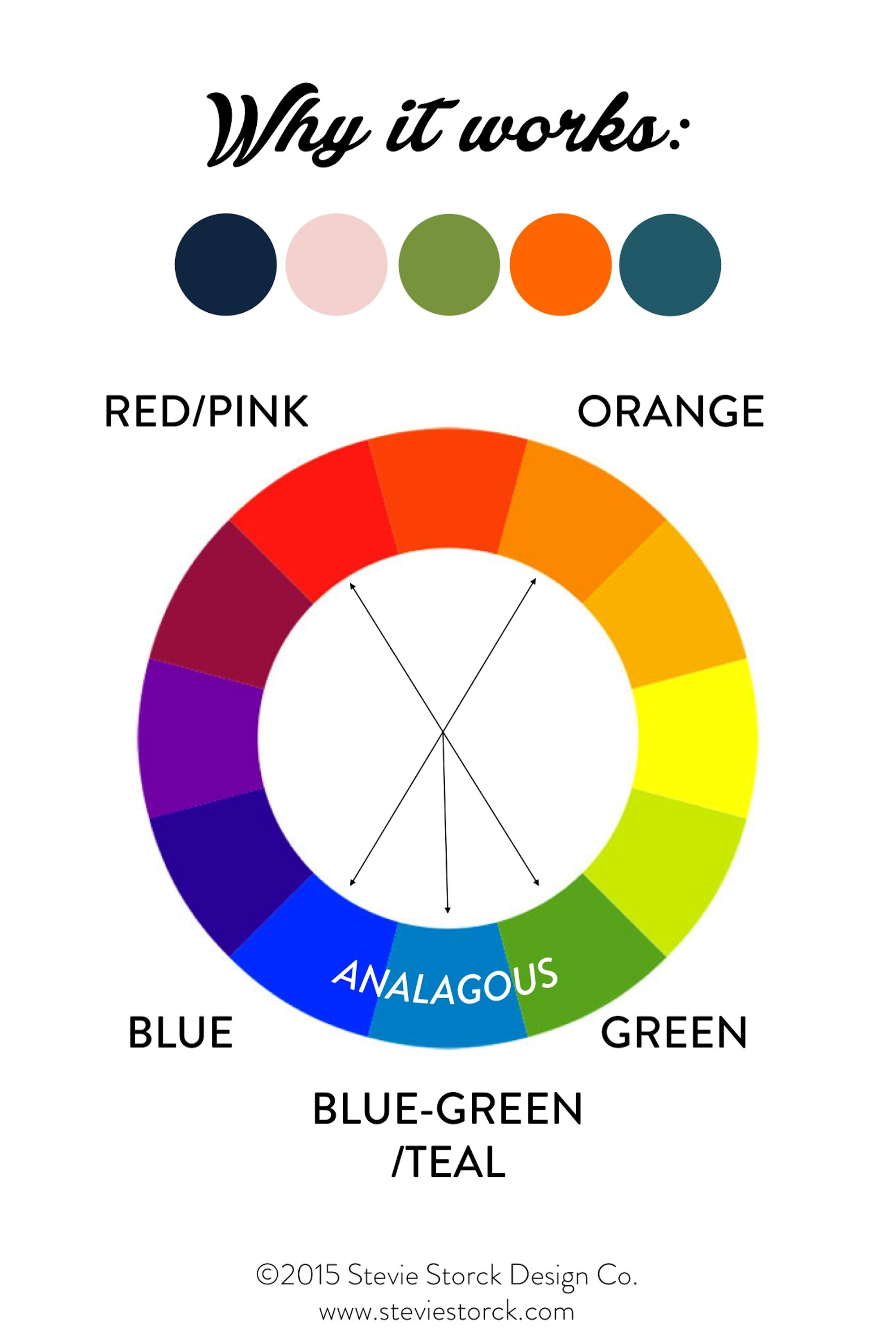 Color Theory Rectangular Tetradic Color Scheme or Accented Analagous with Split Complements