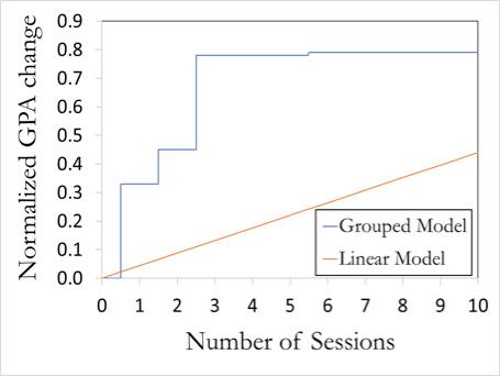 comparison of effect size estimates.jpg.png