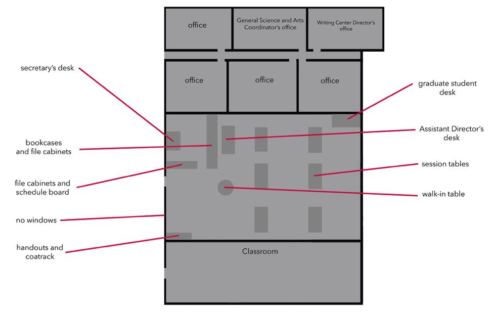 Figure 3-The MTU Multiliteracies Center 1988-2996.png