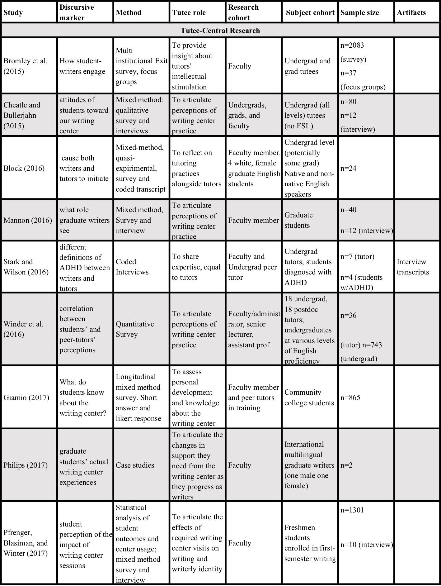 Hashlamon table part 1.png
