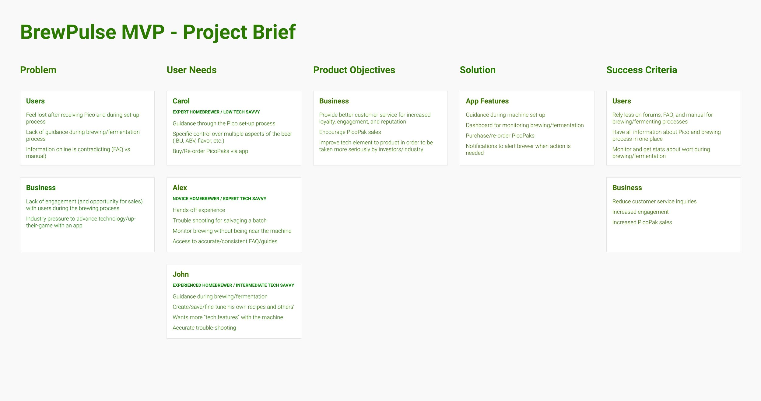 brewpulse-project-brief.jpg