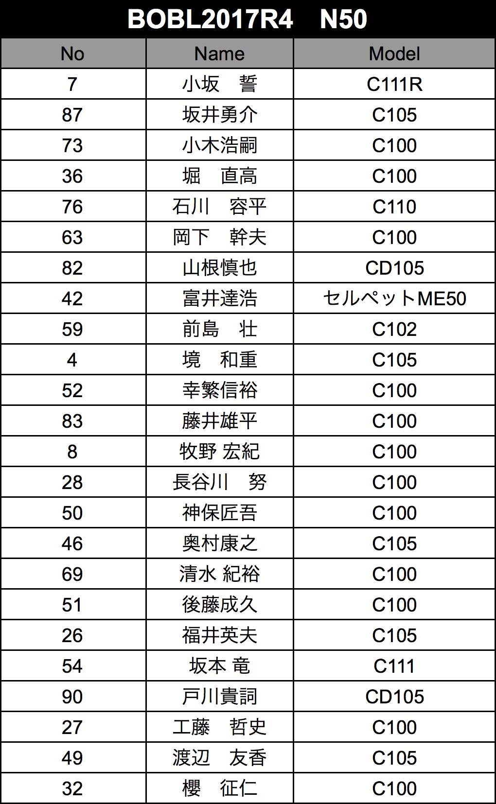 17R4-N50.png