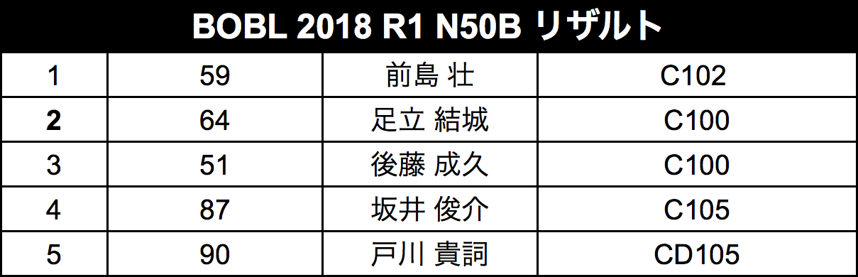 N50b.png