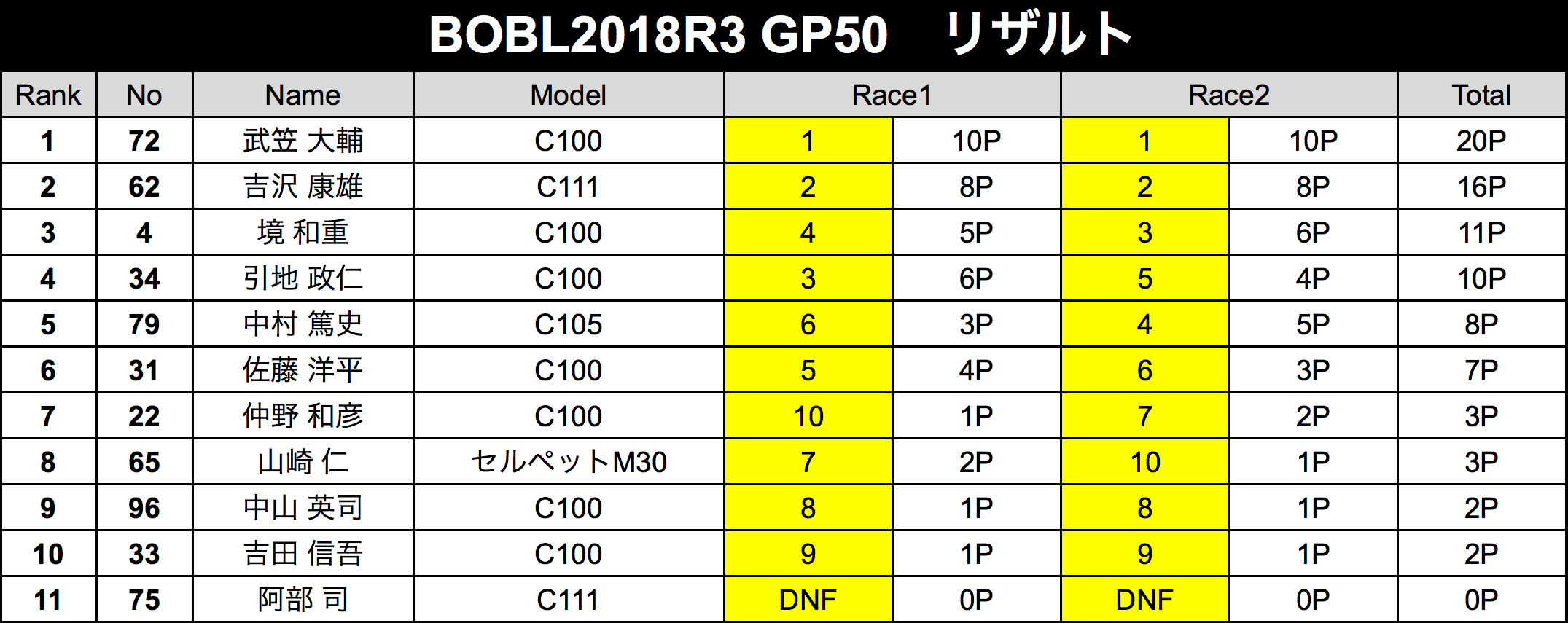 R3result-gp.png