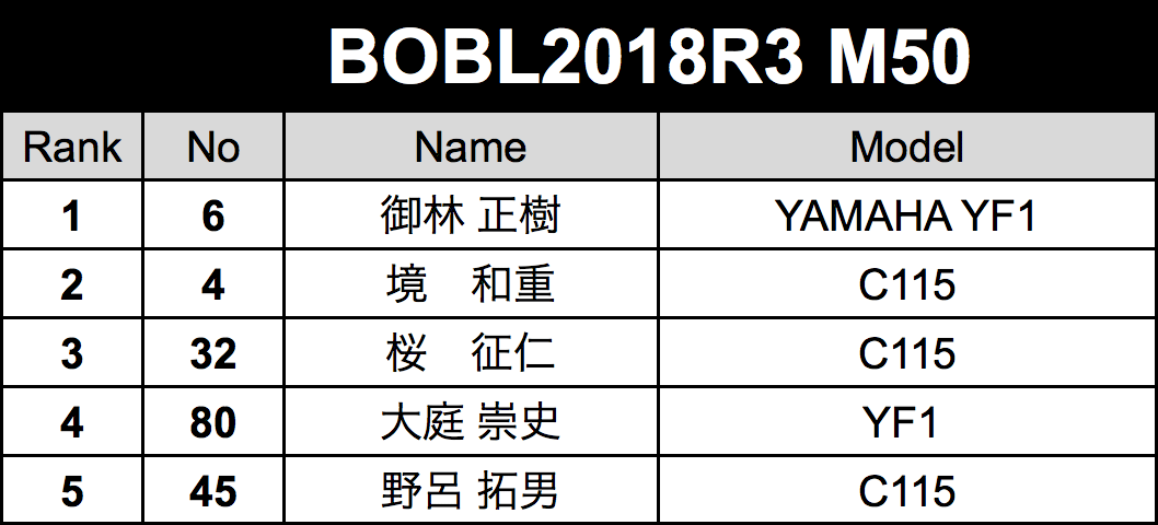 r3result-m50.png