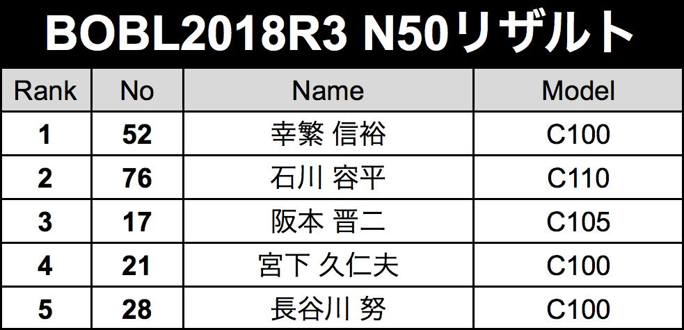 R3result-n50.png