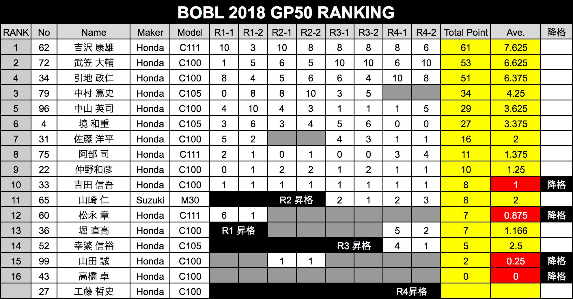 2018R4GP.png