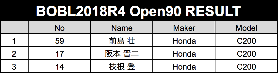 R490RESULT.png