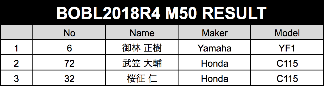 M50RESULT.png
