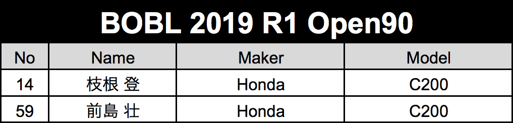 2019r1-90.png