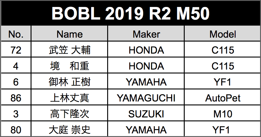 2019r2-m50.png