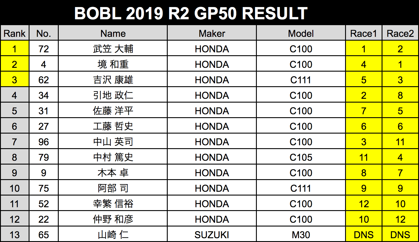 GP50.png