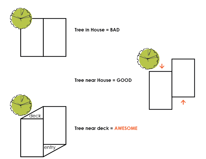 Multiple Project Diagram-03.jpg
