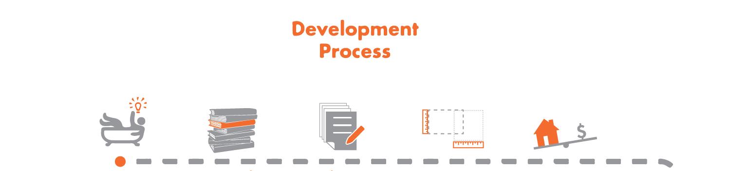 Development Process Breakdown-17.jpg