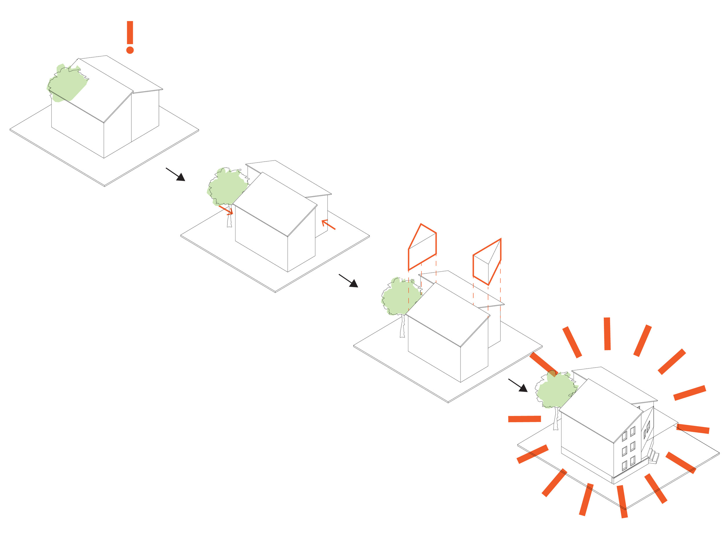 Multiple Project Diagram-09.jpg