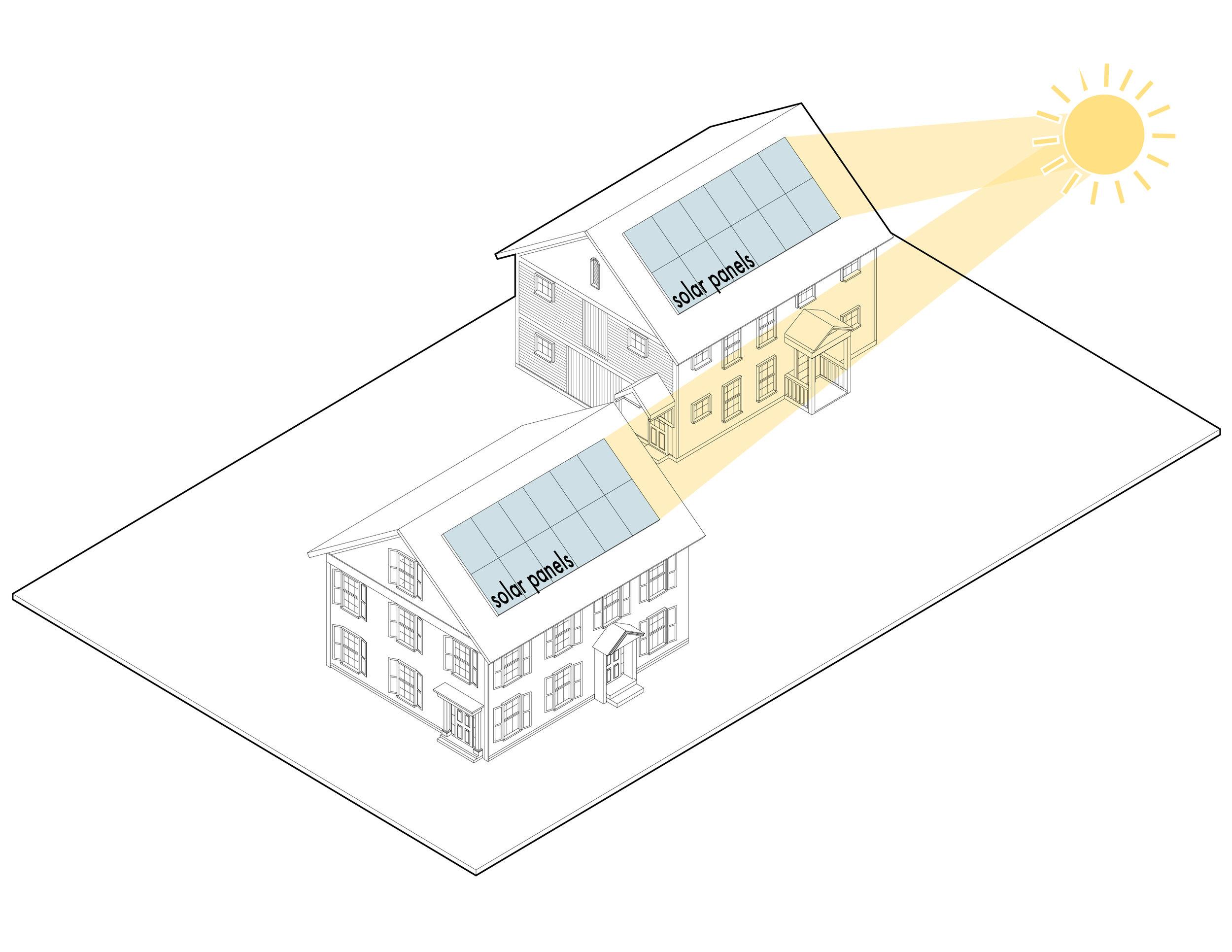 Multiple Project Diagram-20.jpg