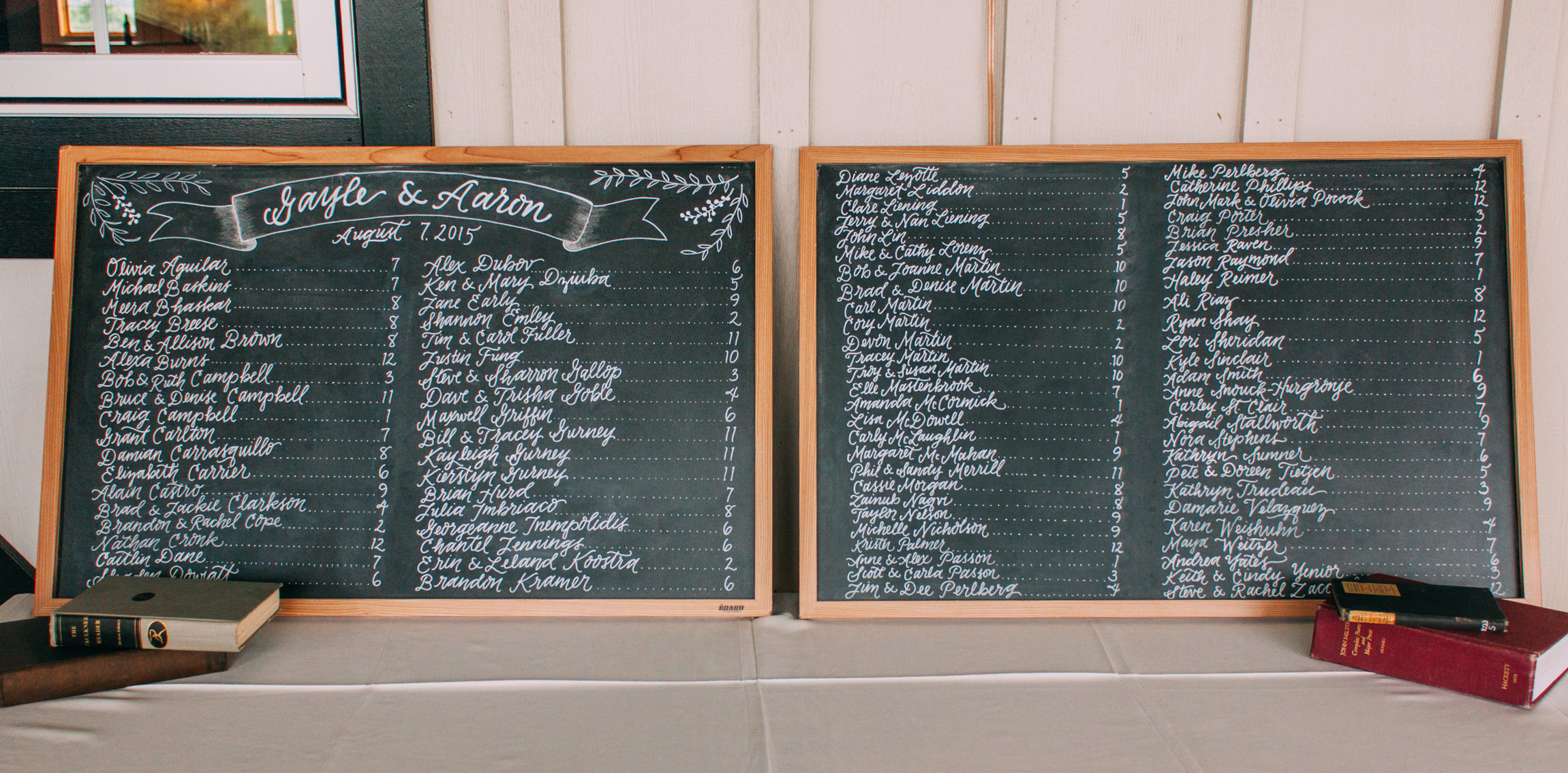 Chalk seating charts. Photo c/o  Jared Ladia Photography .