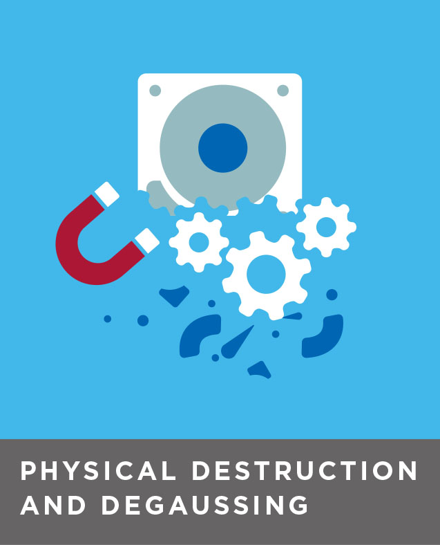 Physical destruction and degaussing