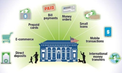 "Photo credit:  ""Providing Non-Bank Financial Services for the Underserved,"" USPS Office of Inspector General"