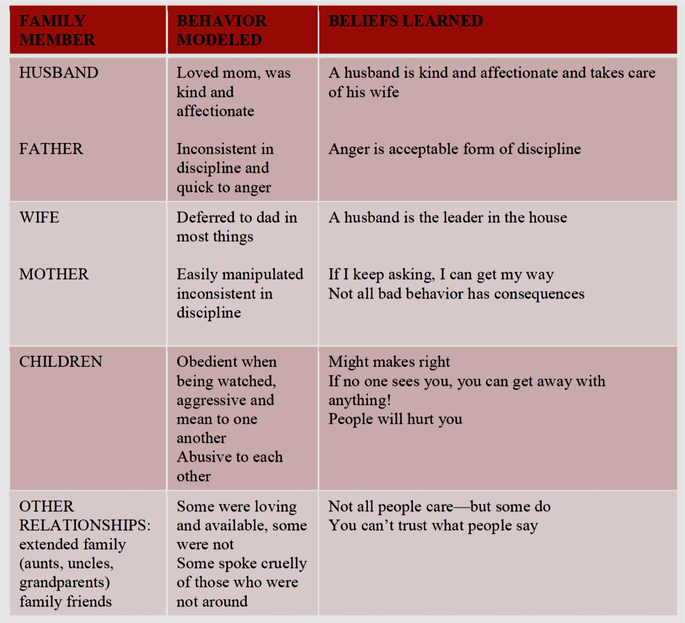 Abuse (REST Ministries) — Handi*Vangelism Ministries
