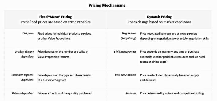 price-mechanisme (rev stream).jpg