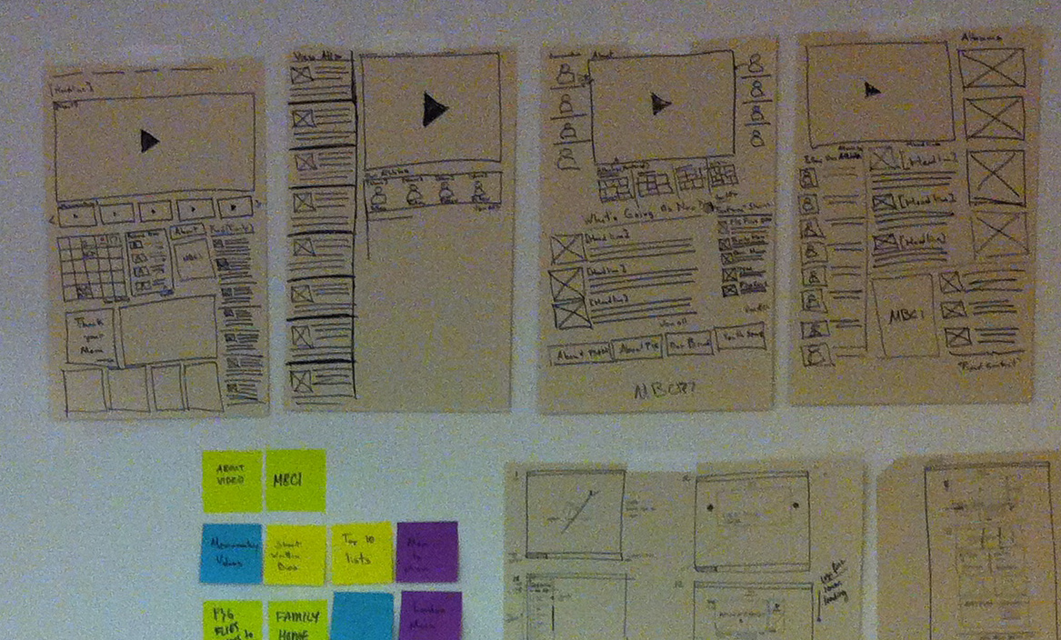 Sketching potential layouts for top level pages with many types of content.