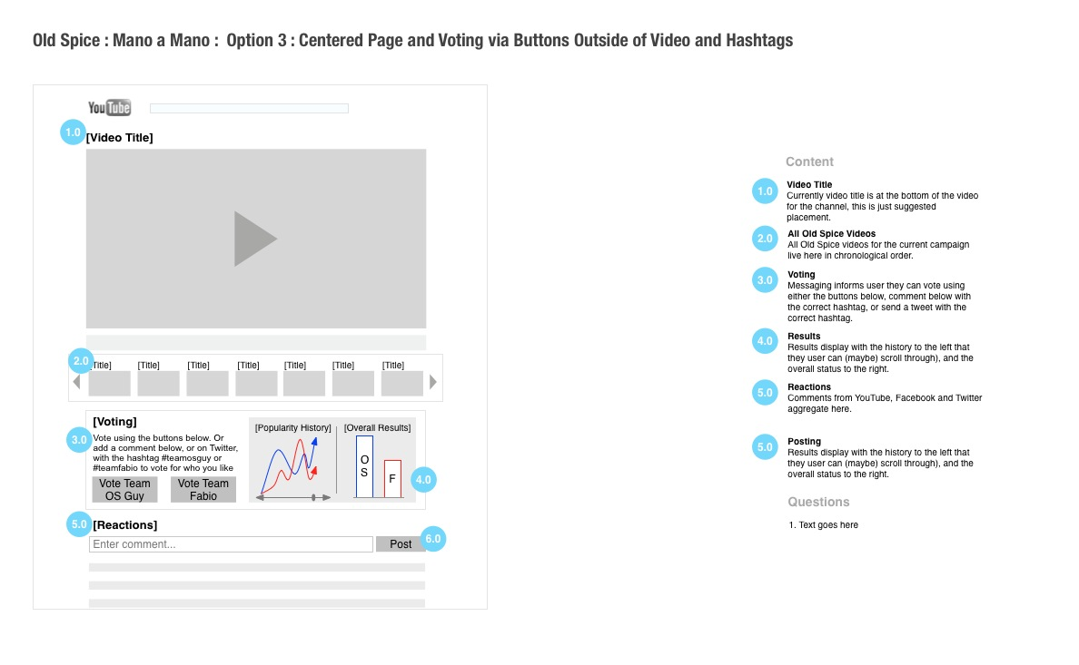 One option in our exploration for the right brand channel layout and voting mechanics
