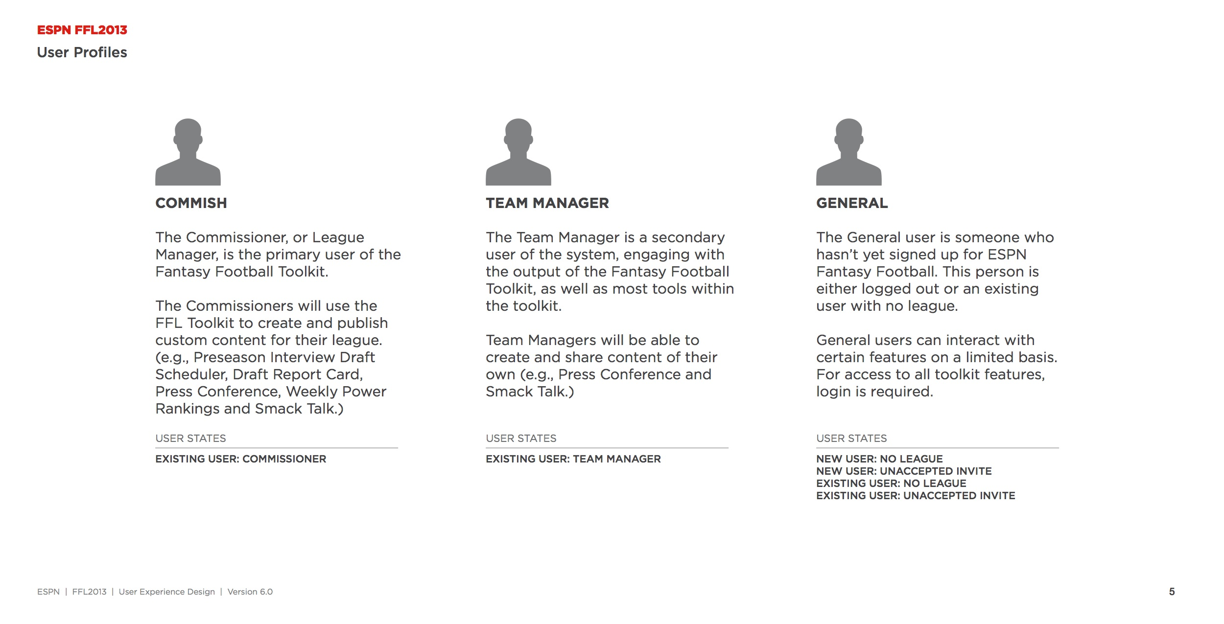 Defining our three main user types for the season.