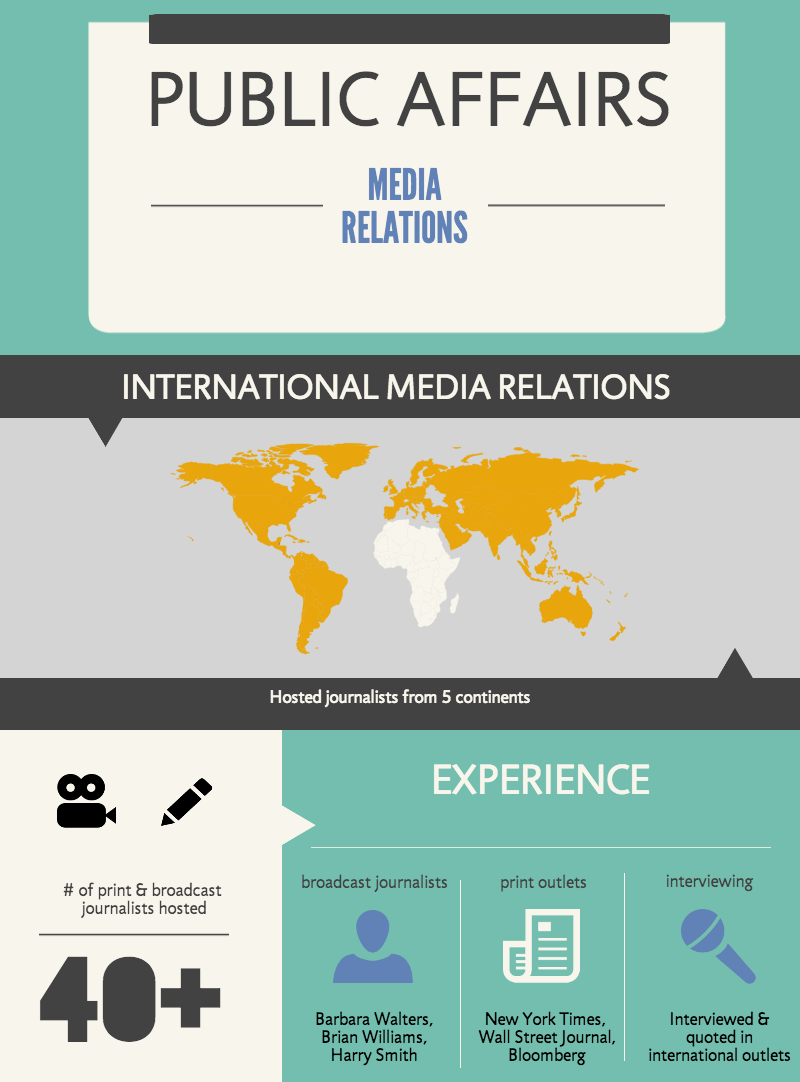 Click on infographic to enlarge