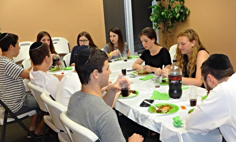 Mitzvot, Torah, and Values   MTV