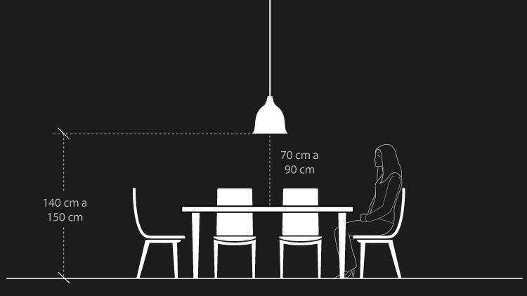 Algumas alturas básicas de pendentes para orientar vocês