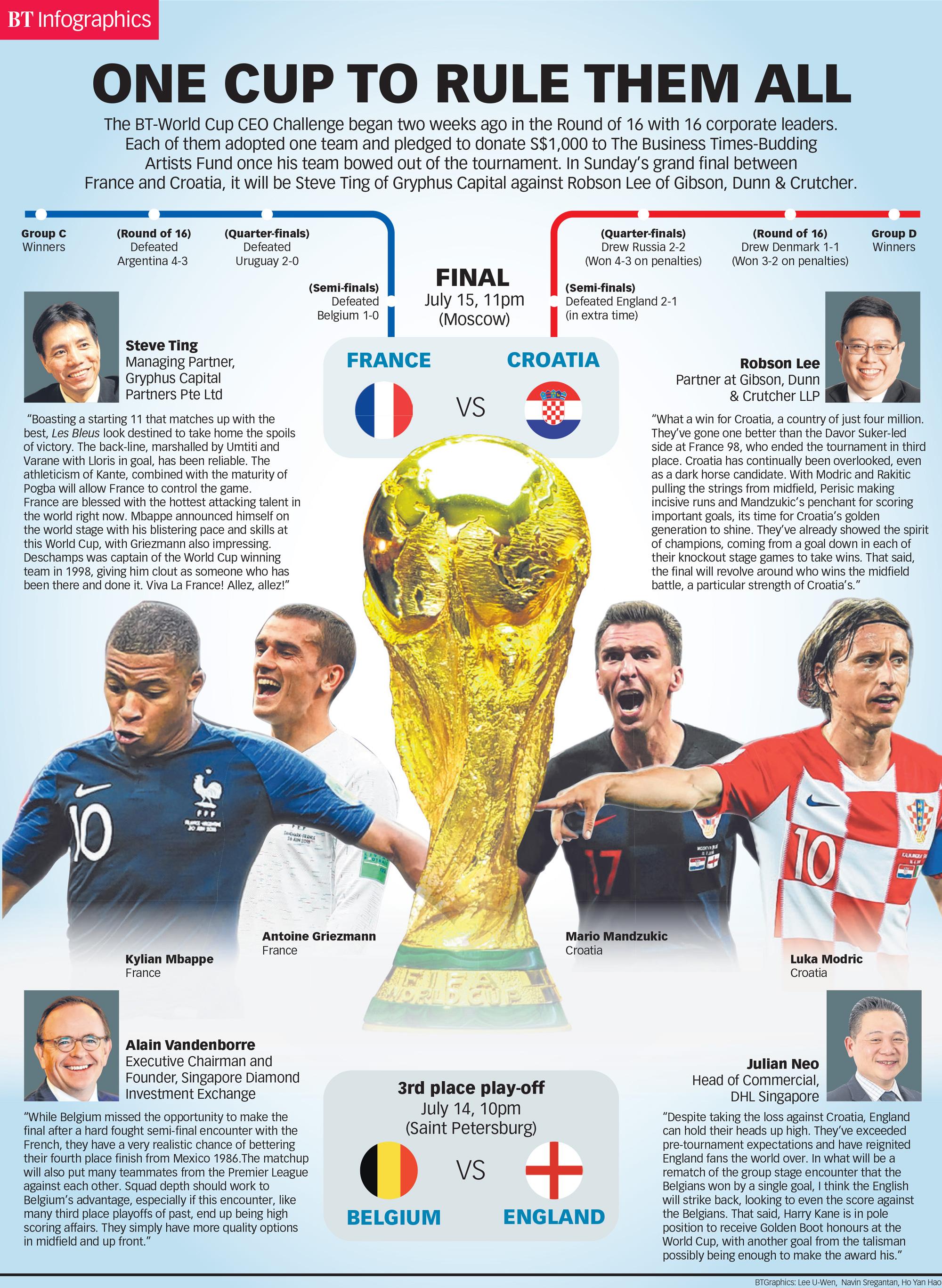 July-14-Worldcup-roadmap-CEO_02.jpg