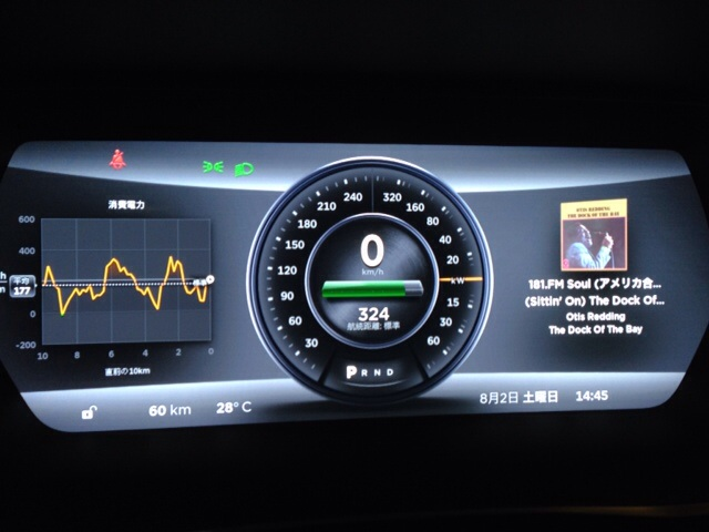 Odometer readout after the test drive; the next customer will still be happy starting at 60
