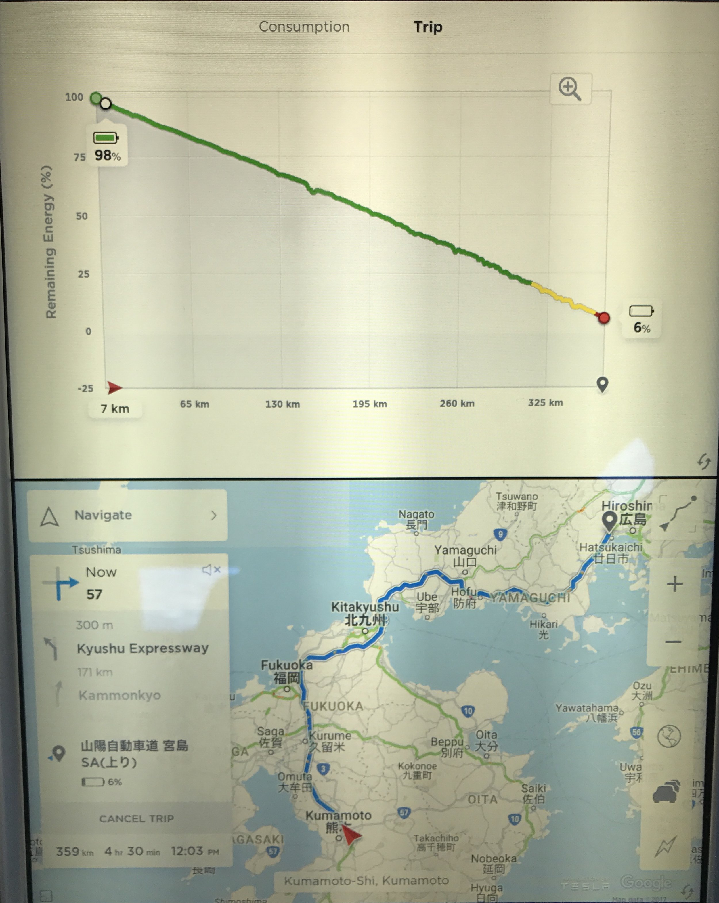 The new (to Japan) Trip feature predicts state of charge (SOC) upon arrival.