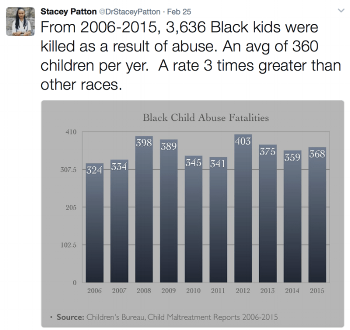 black-child-abuse-fatalities-patton