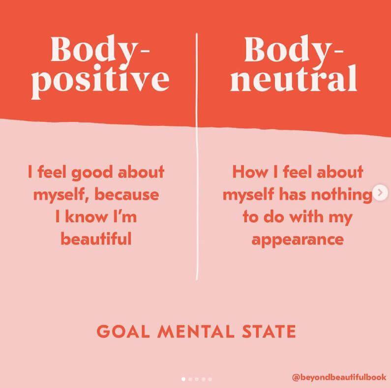 Body positivity vs. body neutrality