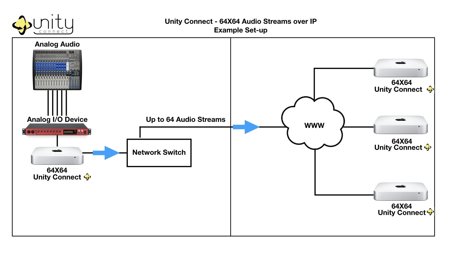 Unity Connect Main Overview Analog copy.007.jpeg