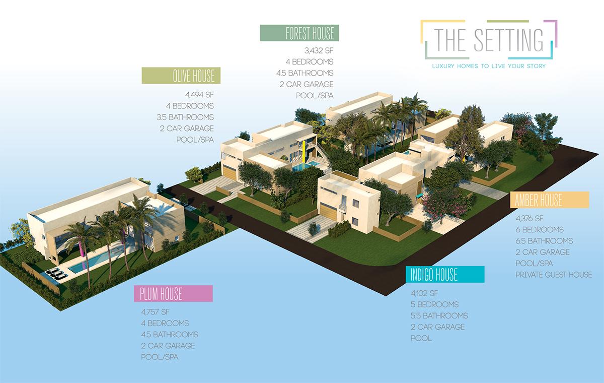 The Setting Homes Miami Florida Site Plan TARIS Real Estate