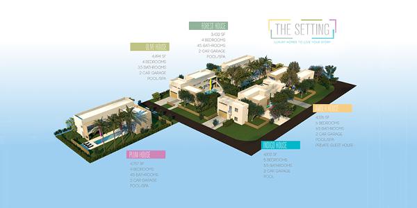 The Setting Homes, Coral Gables, FL TARIS Real Estate