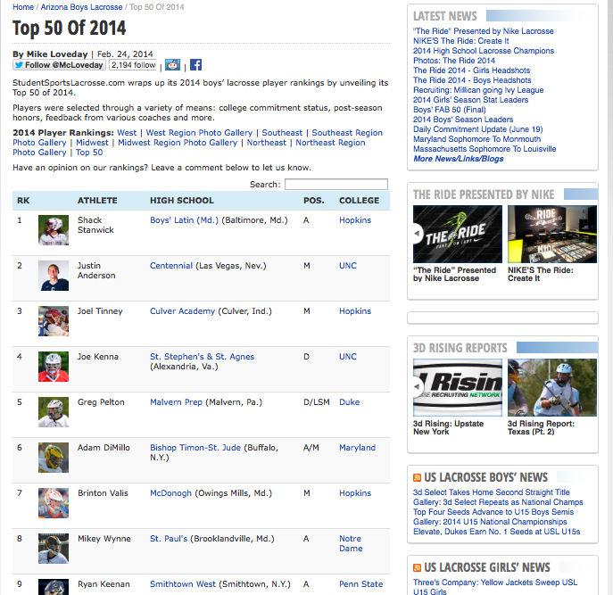 Student Sports Top 50 players of 2014. I conceived, designed and managed this item from start to finish.