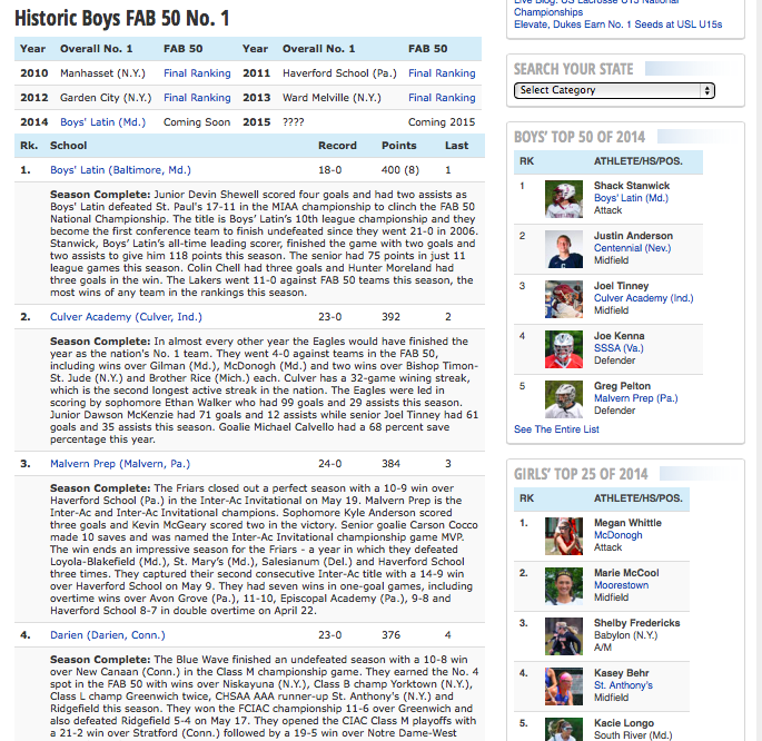 The Boys FAB 50 was our most trafficked item on StudentSportsLacrosse.com. I designed the layout and was in charge of all link maintenance and written content.