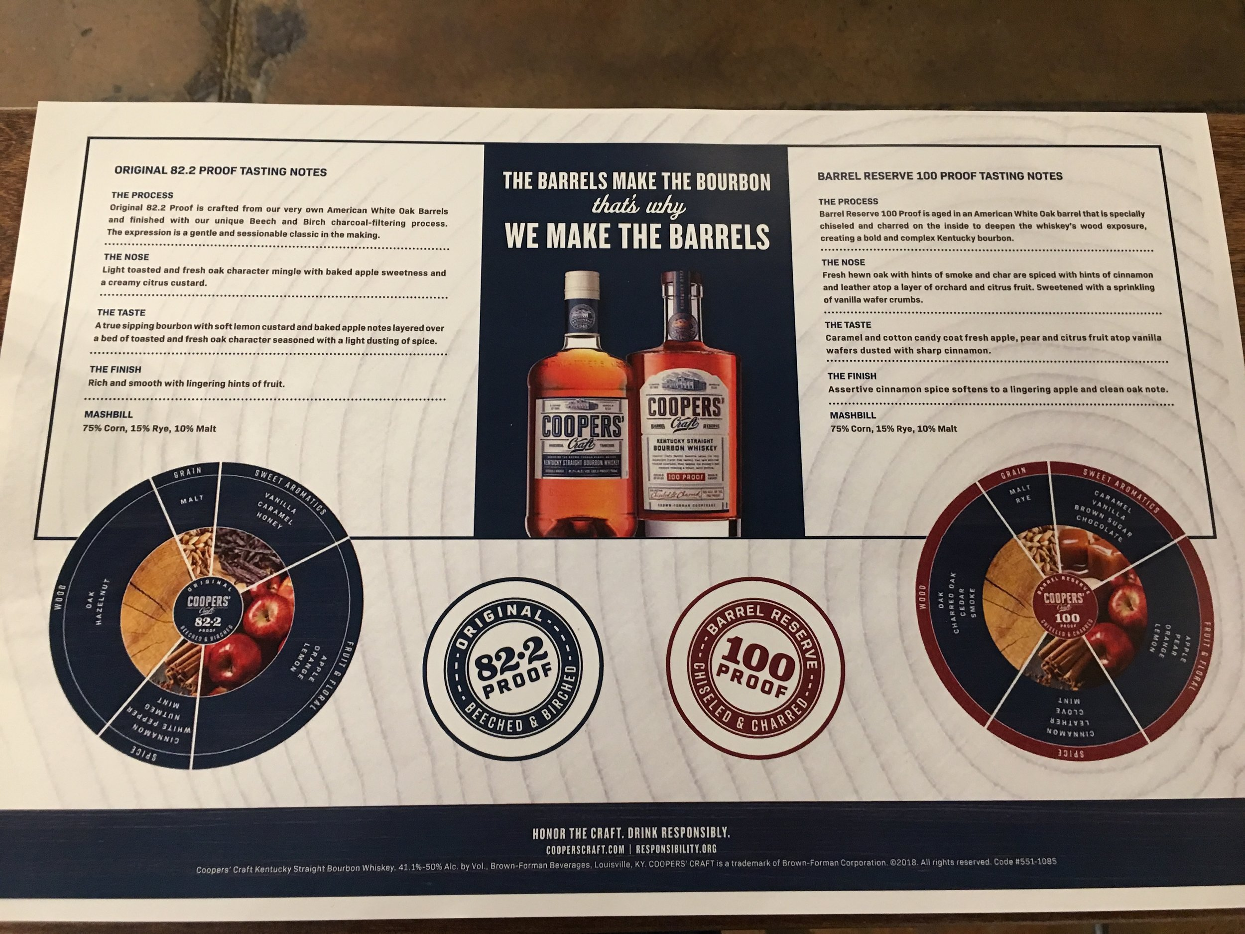Tasting notes for Coopers' Craft Bourbon