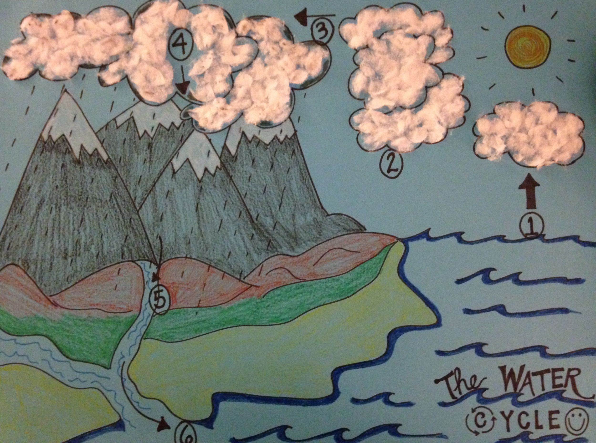 When in doubt, I color. Because it's so much fun. And yes, those clouds ARE 3D; thanks for noticing!