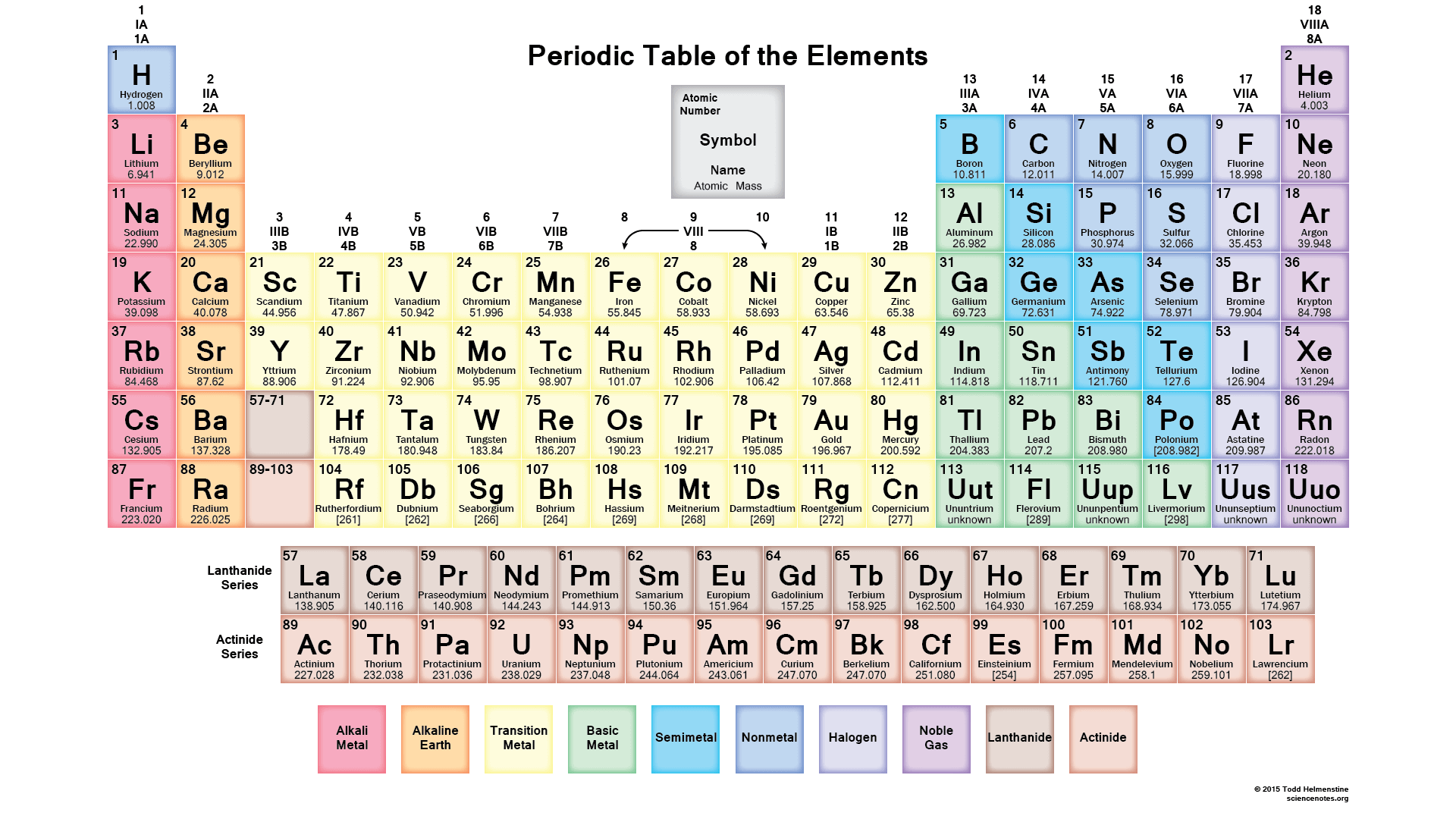 PeriodicTableMuted.png