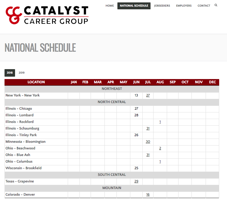 New National Schedule Coding