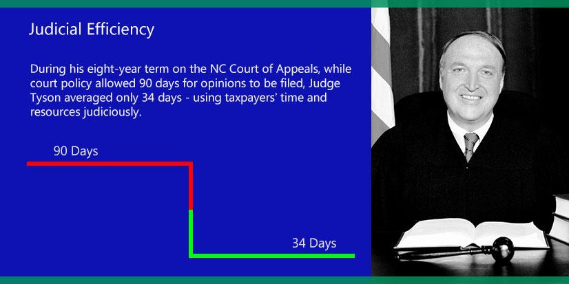 Judicial-Efficiency.jpg