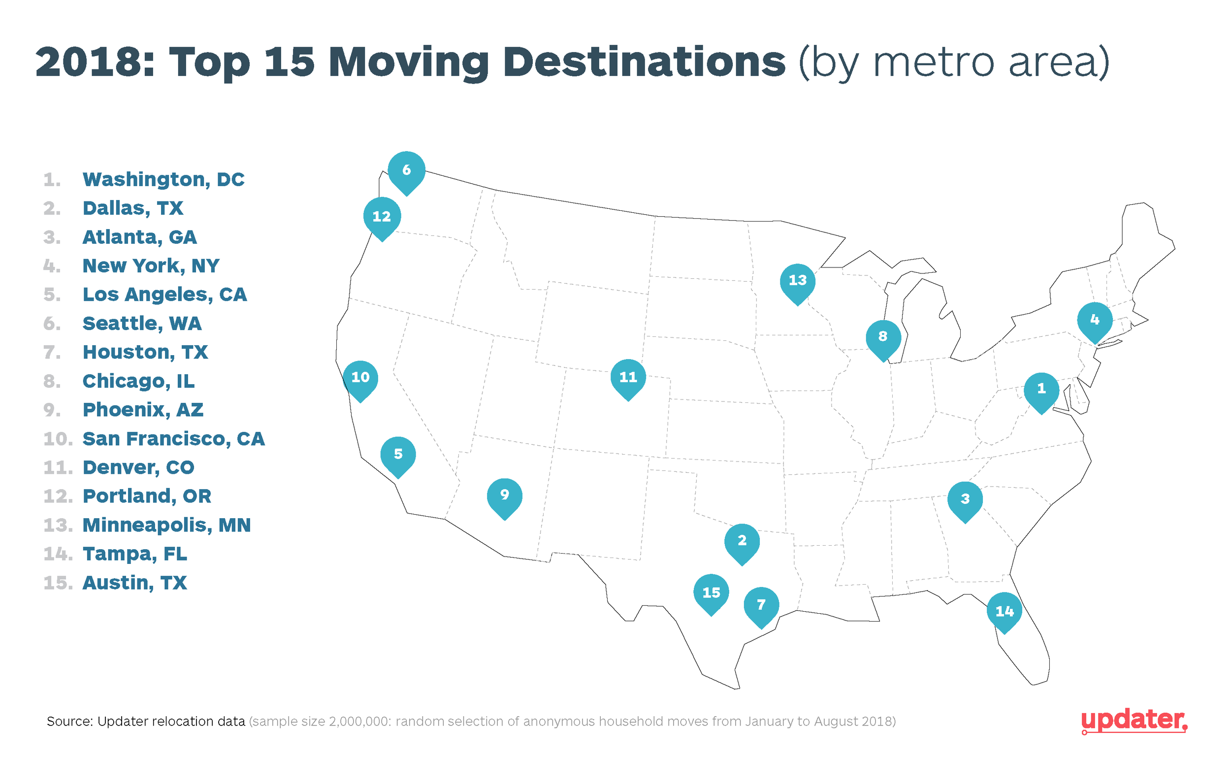 2018-moving-trends-map_r5.png
