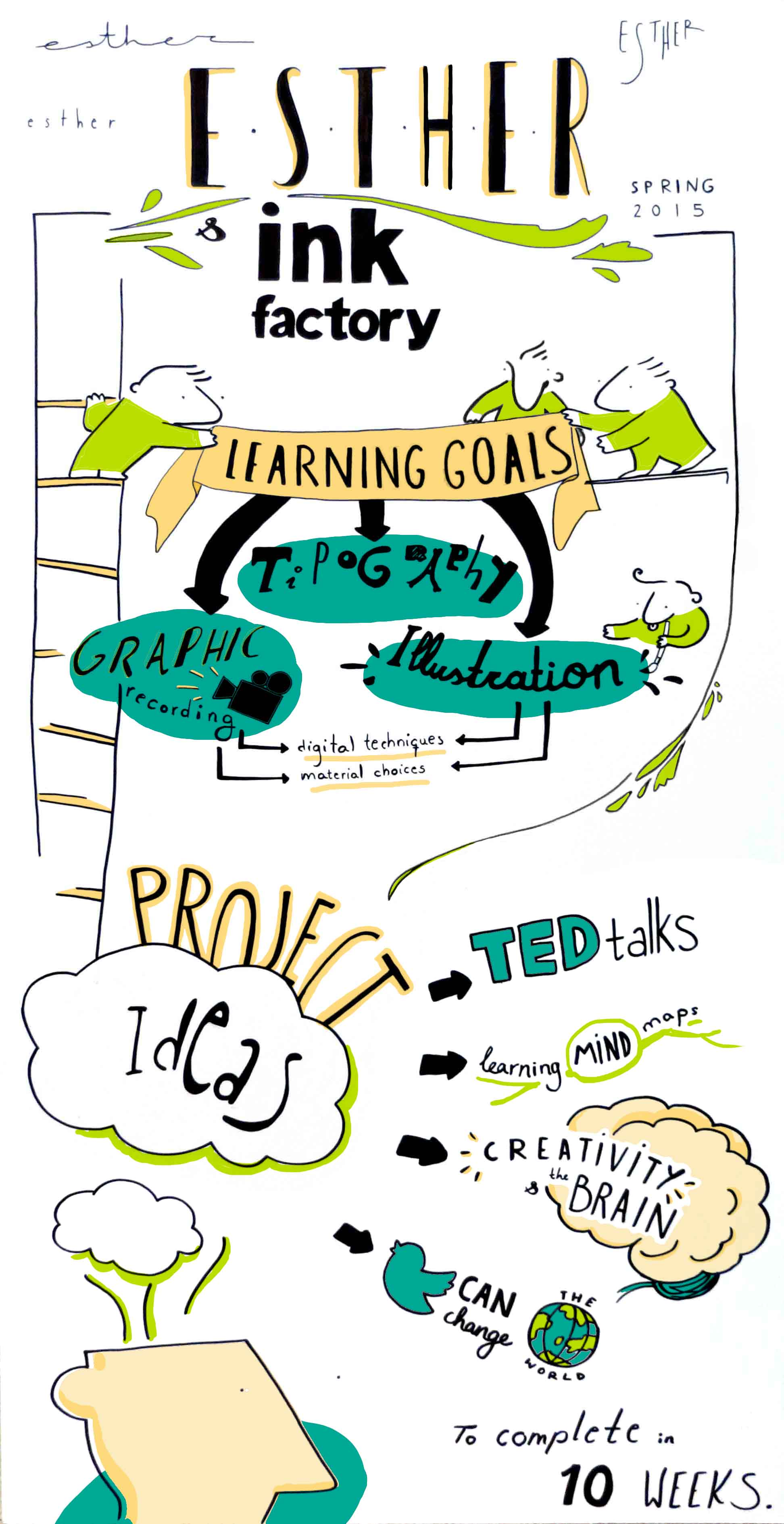 Syllabuscolorphotoshop.jpg